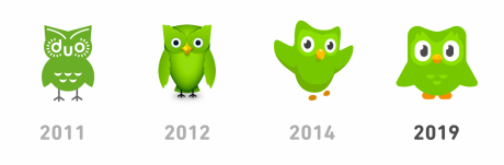 Duolingo Evolution